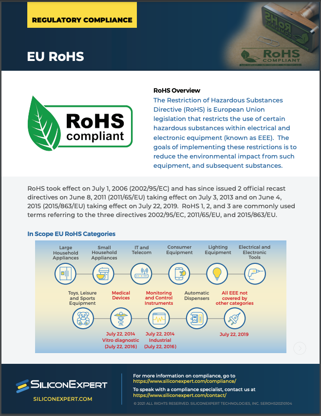 EU RoHS SiliconExpert Datasheet Screenshot