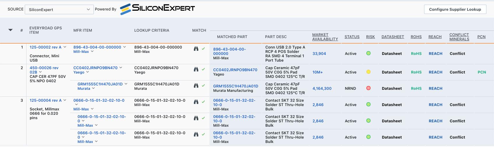 Arena SiliconExpert Screenshot